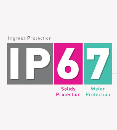 IP-Rating Graphic